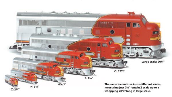 Ho Scale Model Trains Database